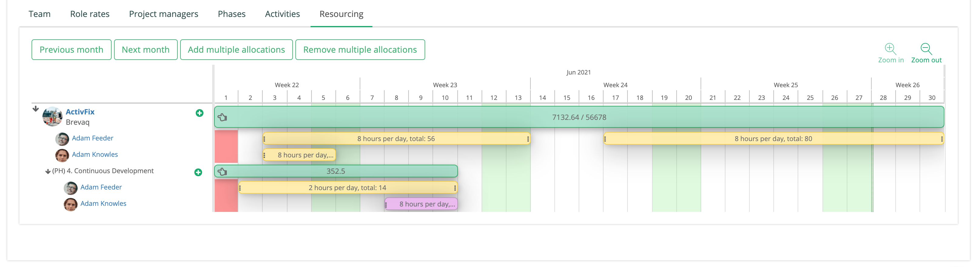 Resourcing planner in project view